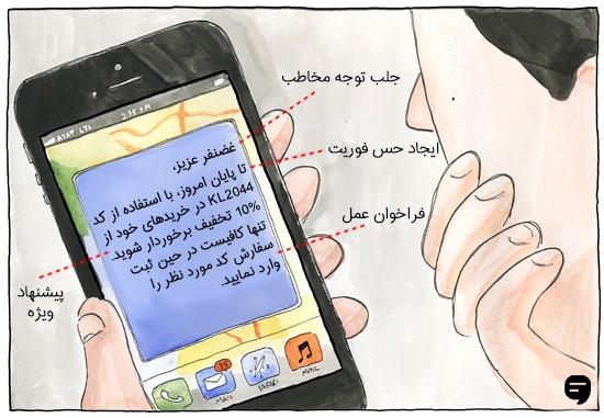 راه های بهبود خدمات به مشتریان از طریق سامانه پیامک